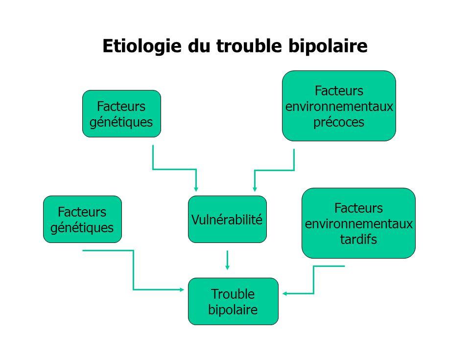 Etiologie du trouble bipolaire