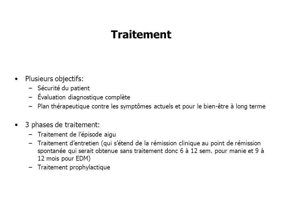 Traitement Plusieurs objectifs: 3 phases de traitement: