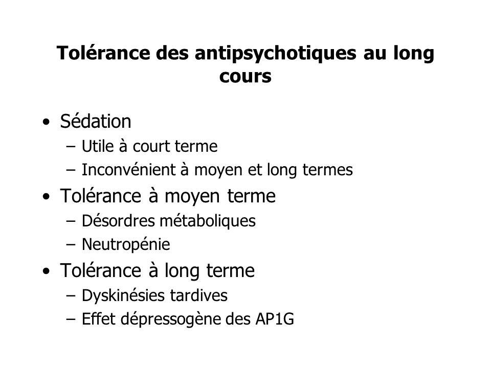 Tolérance des antipsychotiques au long cours