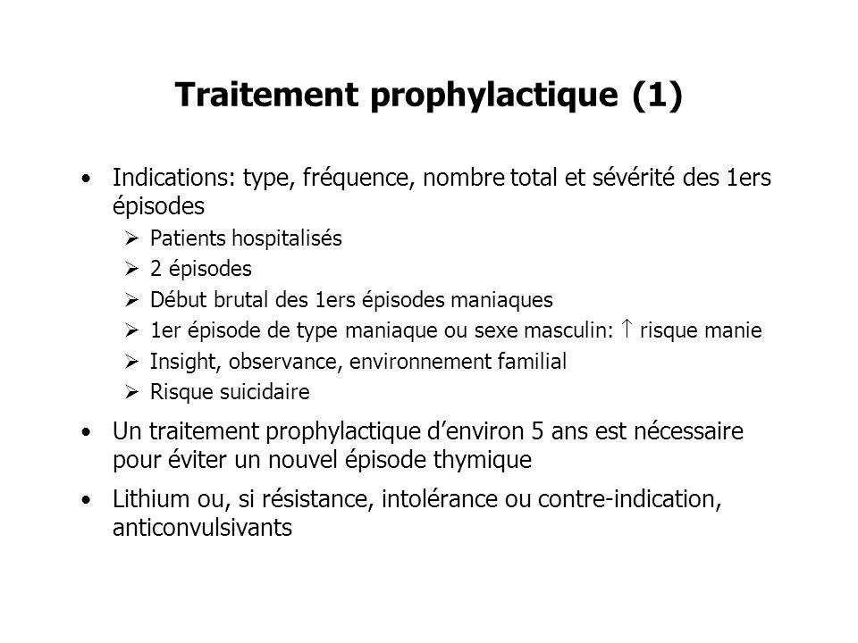 Traitement prophylactique (1)