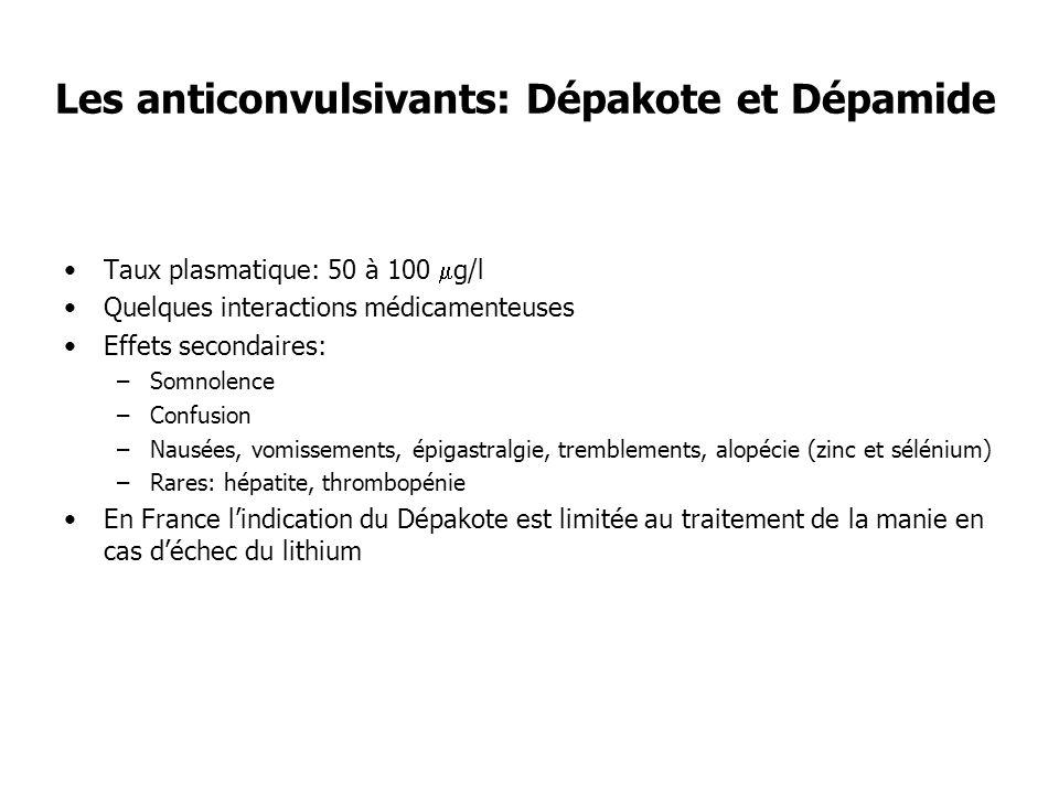 Les anticonvulsivants: Dépakote et Dépamide