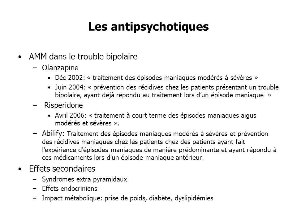 Les antipsychotiques AMM dans le trouble bipolaire Effets secondaires