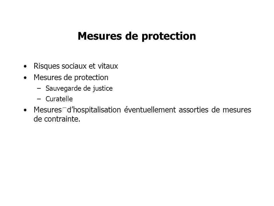 Mesures de protection Risques sociaux et vitaux Mesures de protection