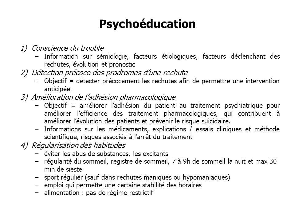 Psychoéducation 2) Détection précoce des prodromes d'une rechute