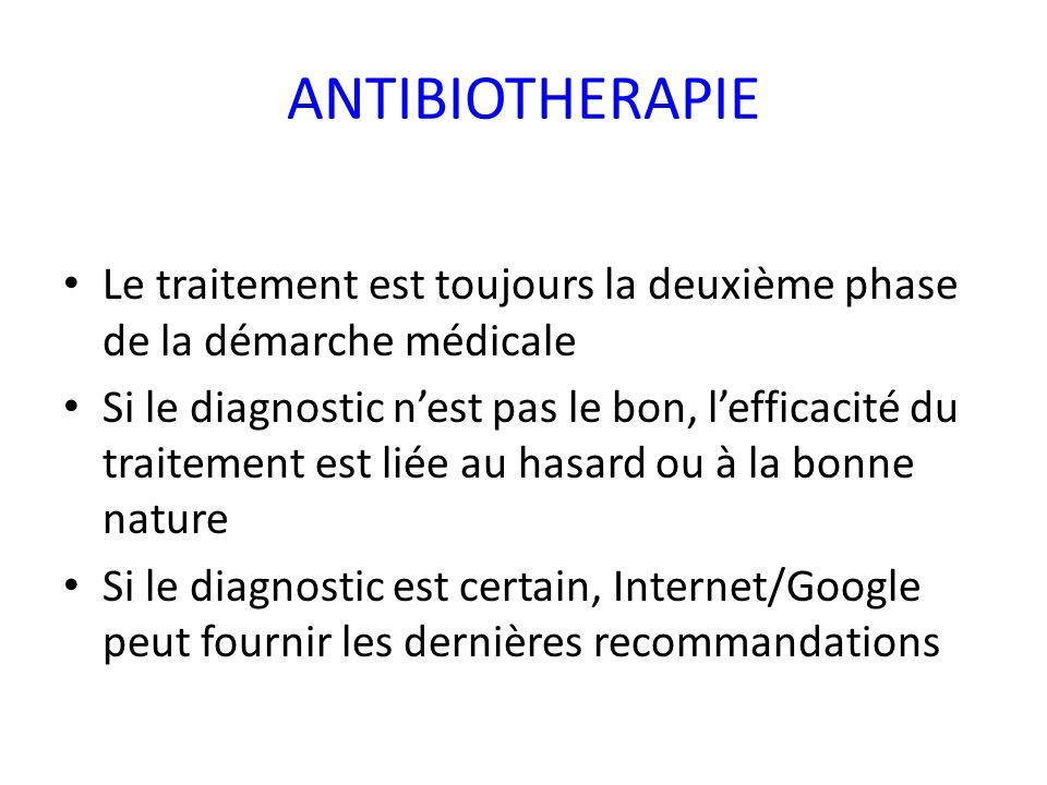 ANTIBIOTHERAPIELe traitement est toujours la deuxième phase de la démarche médicale.