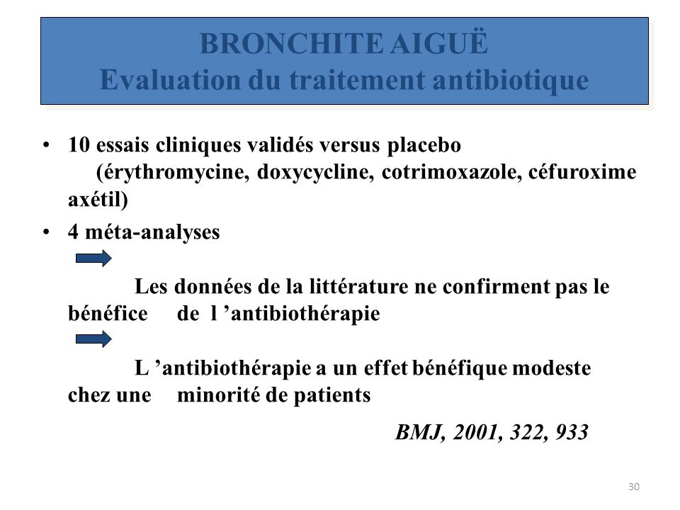 BRONCHITE AIGUË Evaluation du traitement antibiotique