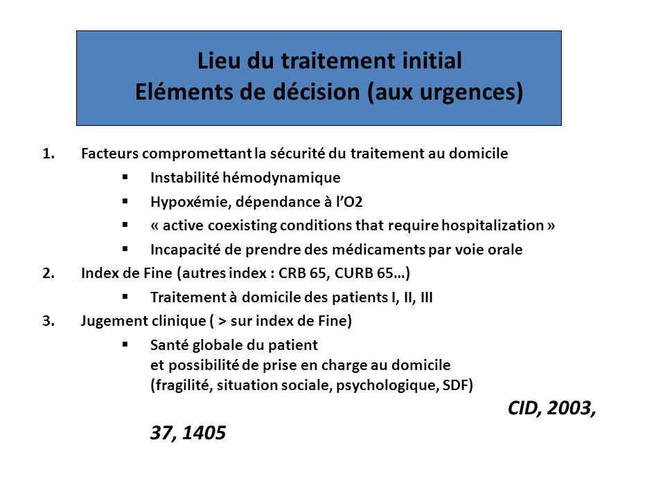 Lieu du traitement initial Eléments de décision (aux urgences)