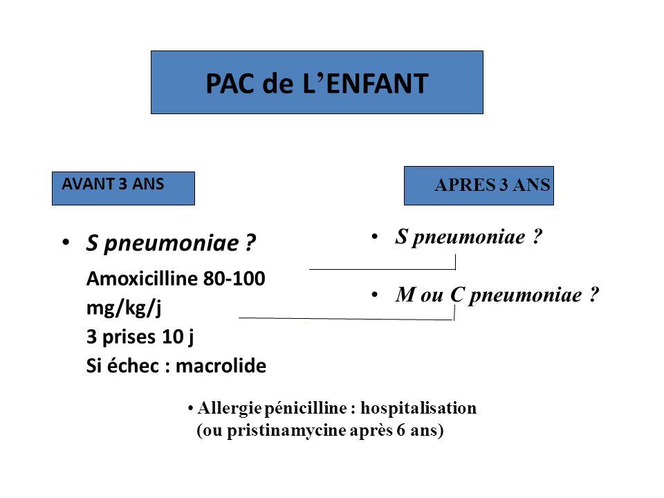PAC de L'ENFANT S pneumoniae S pneumoniae