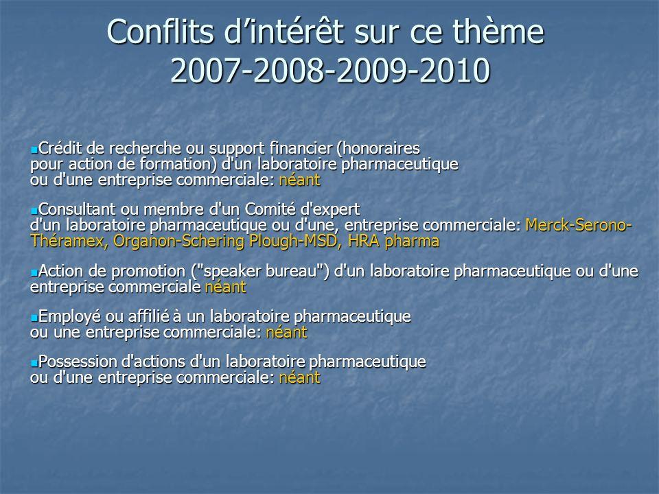 Conflits d'intérêt sur ce thème 2007-2008-2009-2010