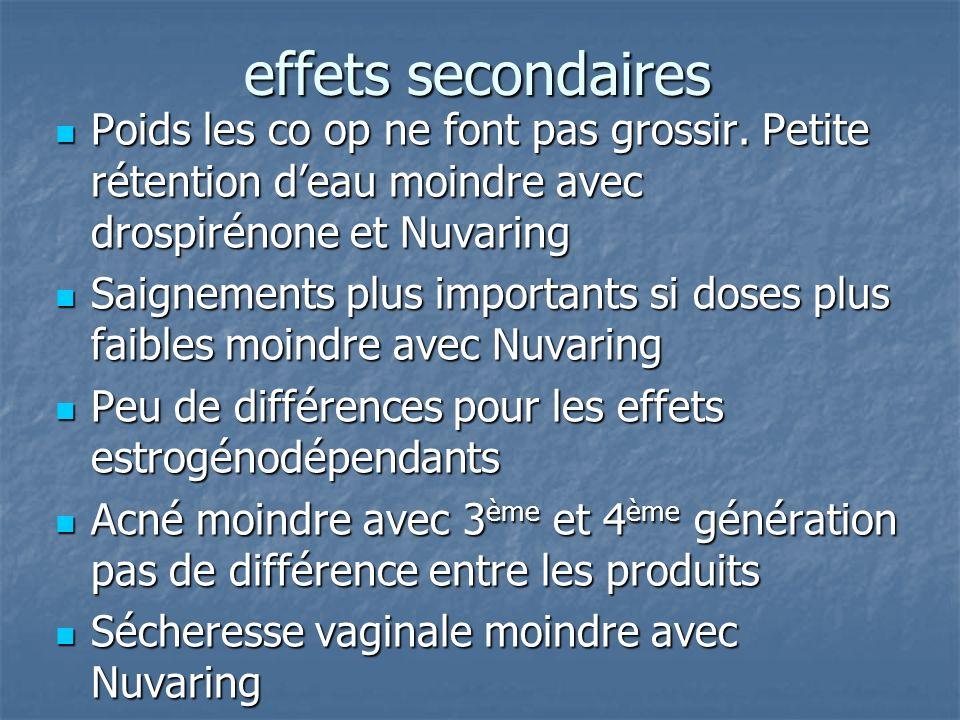 effets secondaires Poids les co op ne font pas grossir. Petite rétention d'eau moindre avec drospirénone et Nuvaring.