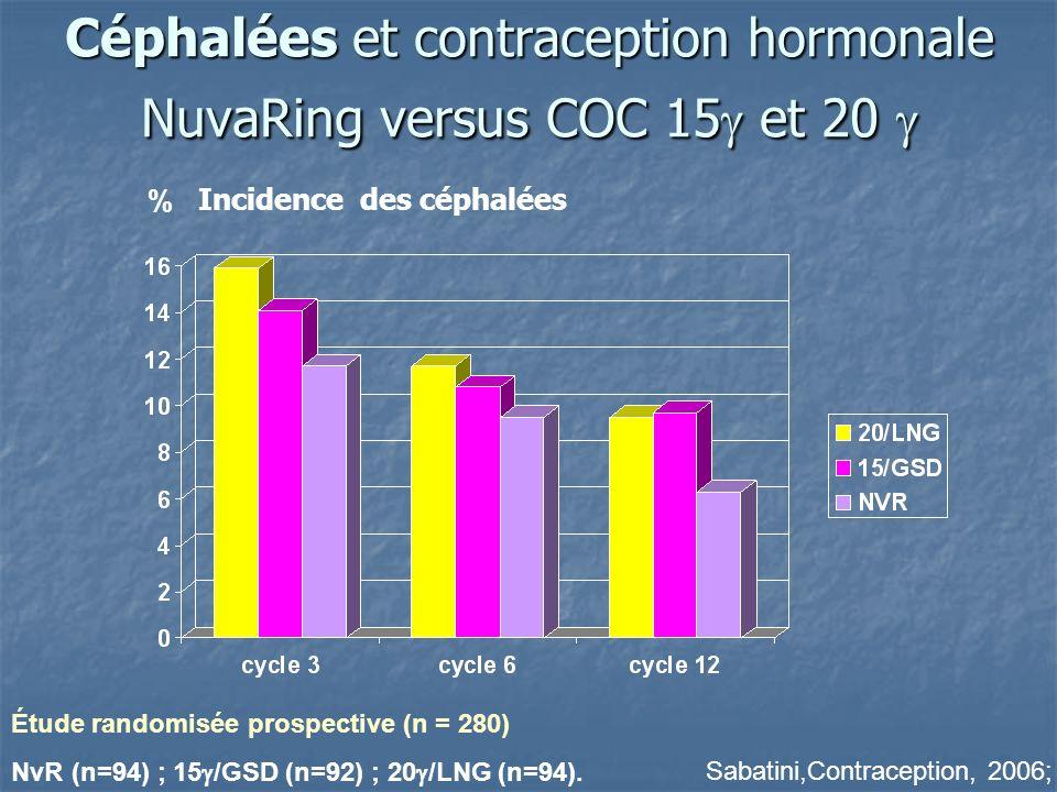 Céphalées et contraception hormonale NuvaRing versus COC 15 et 20 