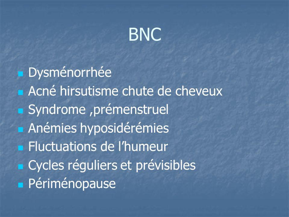 BNC Dysménorrhée Acné hirsutisme chute de cheveux