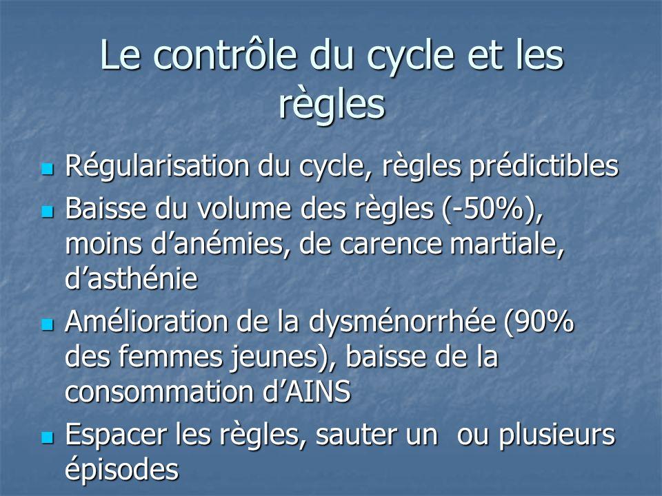 Le contrôle du cycle et les règles