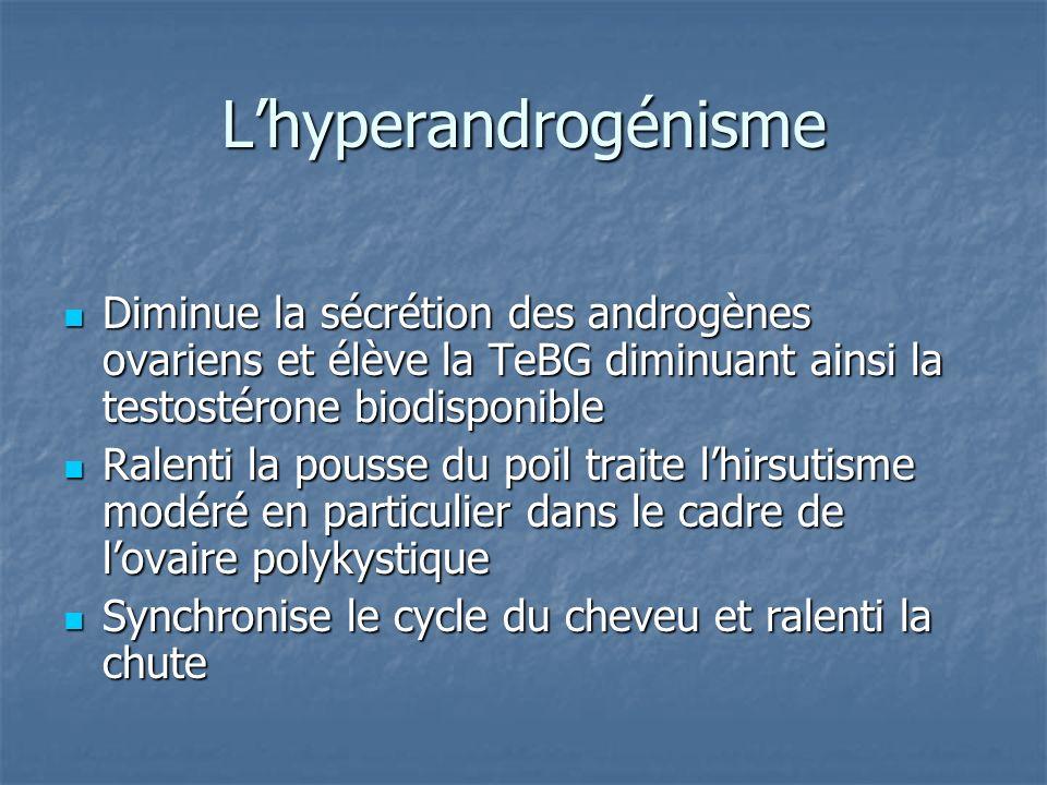 L'hyperandrogénisme Diminue la sécrétion des androgènes ovariens et élève la TeBG diminuant ainsi la testostérone biodisponible.
