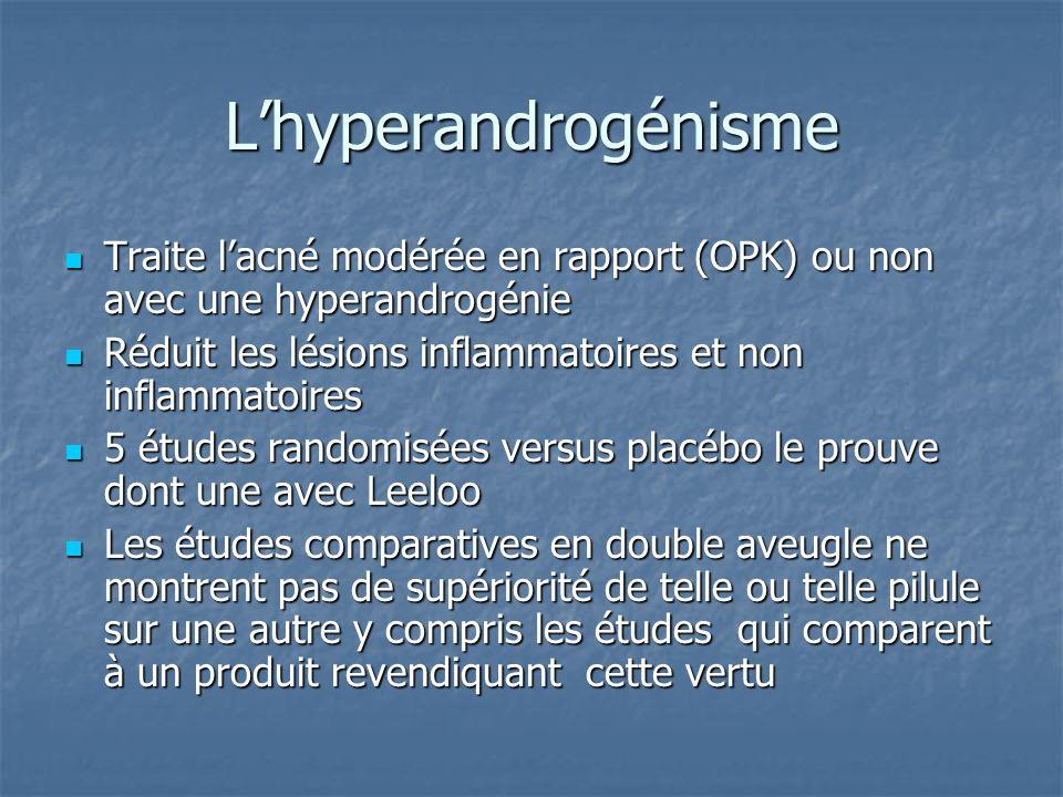 L'hyperandrogénisme Traite l'acné modérée en rapport (OPK) ou non avec une hyperandrogénie. Réduit les lésions inflammatoires et non inflammatoires.