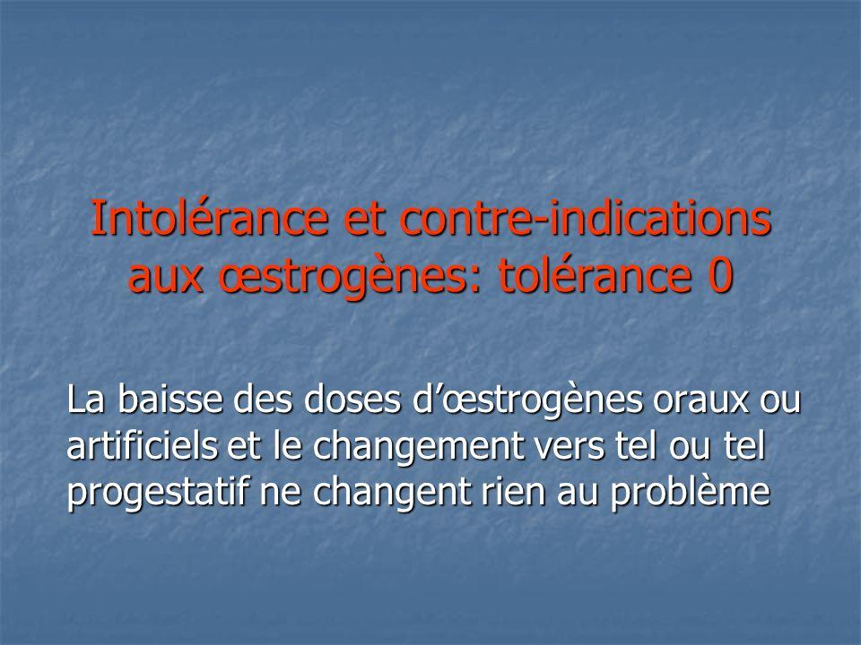 Intolérance et contre-indications aux œstrogènes: tolérance 0