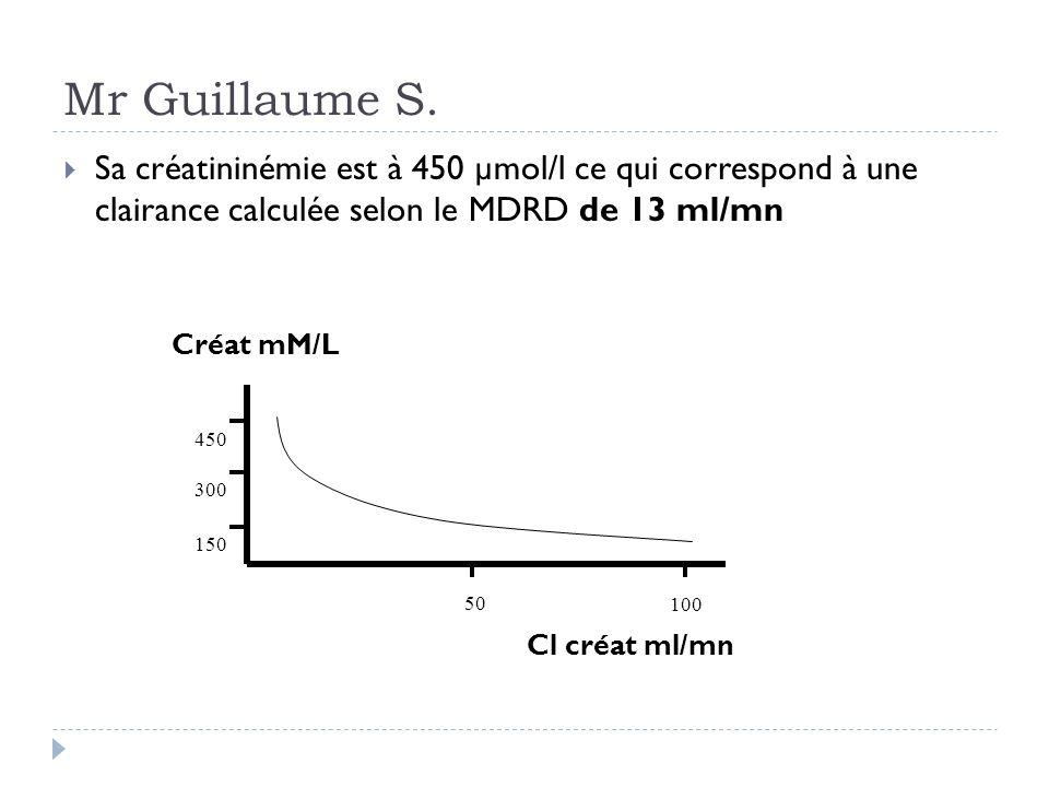 Mr Guillaume S. Sa créatininémie est à 450 µmol/l ce qui correspond à une clairance calculée selon le MDRD de 13 ml/mn.