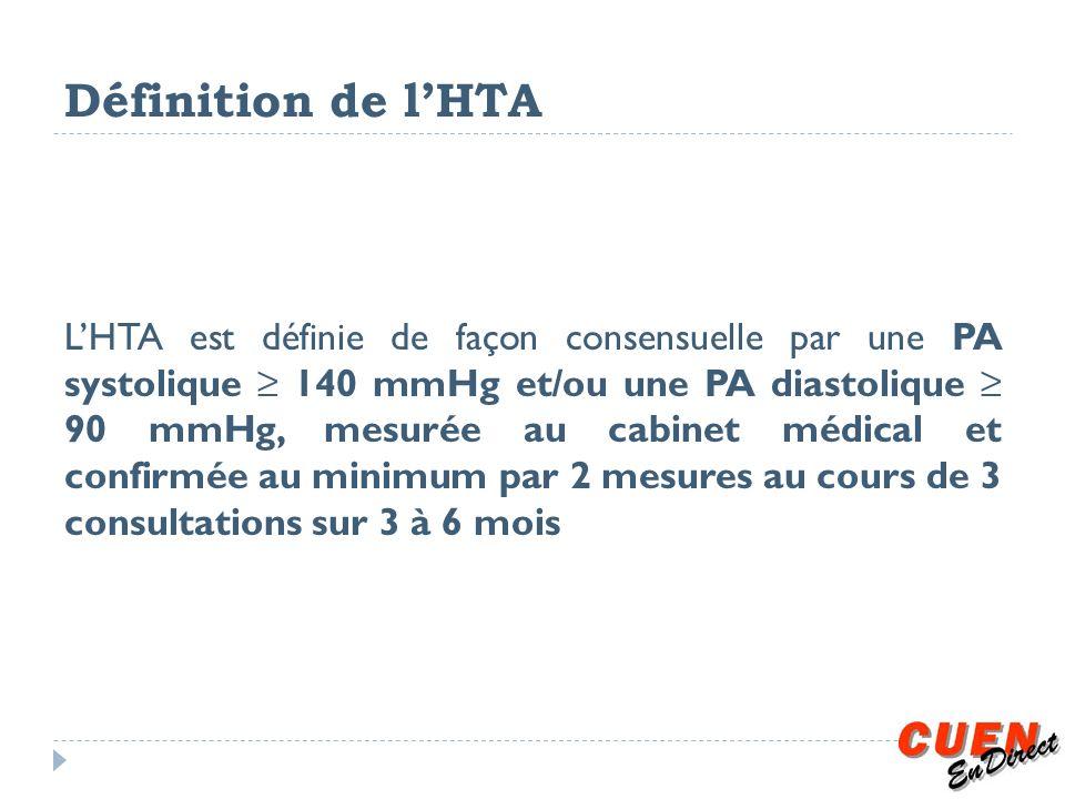 Définition de l'HTA