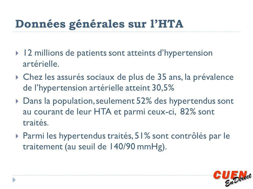 Données générales sur l'HTA