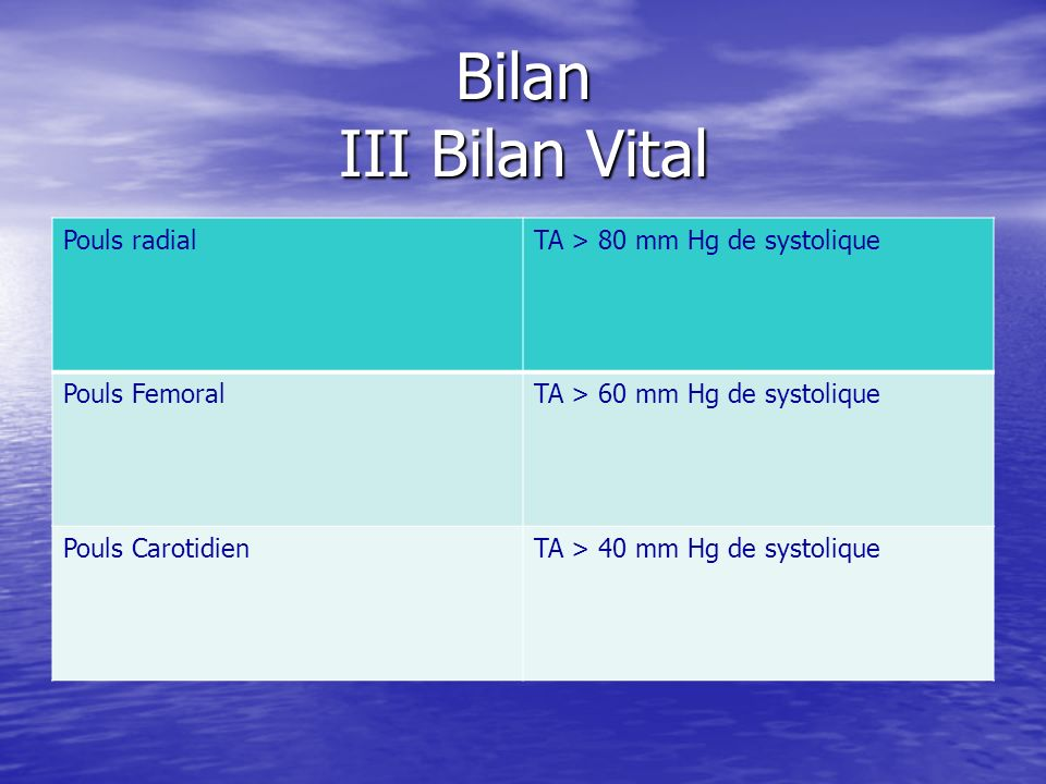 Bilan III Bilan Vital Pouls radial TA > 80 mm Hg de systolique
