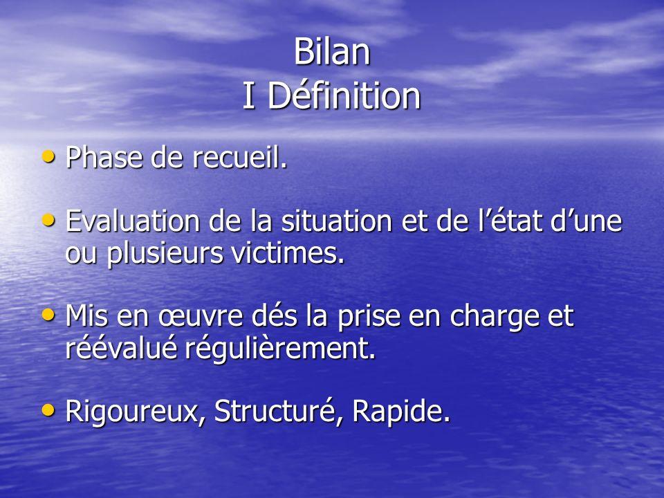 Bilan I Définition Phase de recueil.