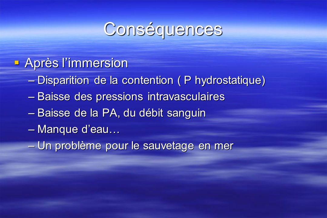 Conséquences Après l'immersion