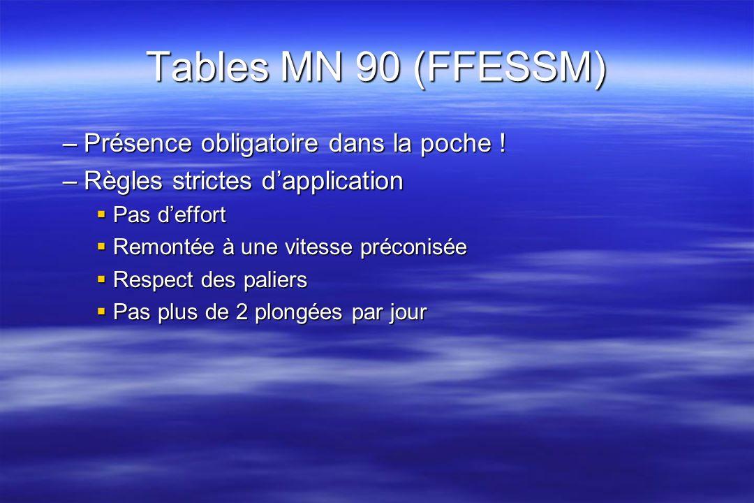 Tables MN 90 (FFESSM) Présence obligatoire dans la poche !