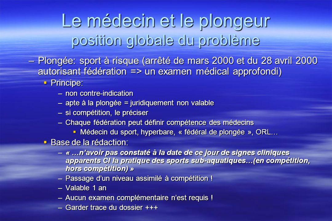 Le médecin et le plongeur position globale du problème