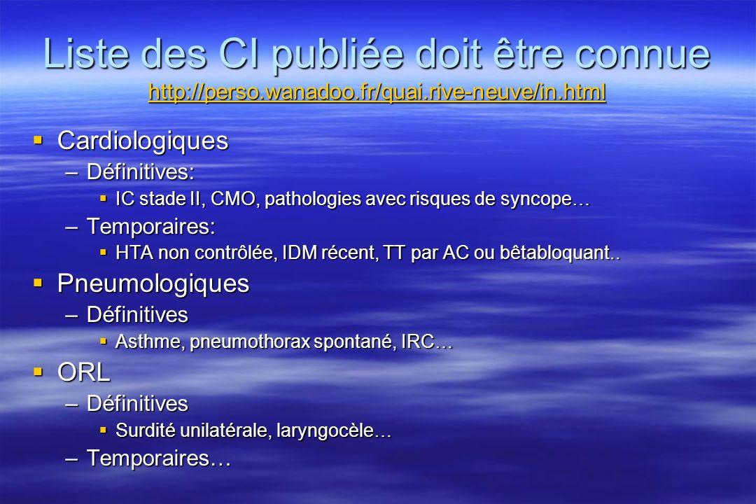 Liste des CI publiée doit être connue http://perso. wanadoo. fr/quai