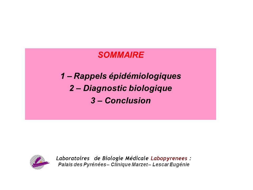 1 – Rappels épidémiologiques 2 – Diagnostic biologique 3 – Conclusion