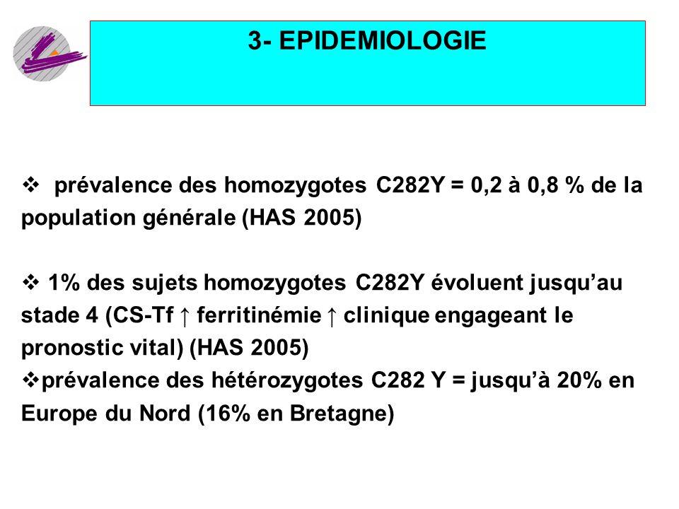 3- EPIDEMIOLOGIE prévalence des homozygotes C282Y = 0,2 à 0,8 % de la population générale (HAS 2005)