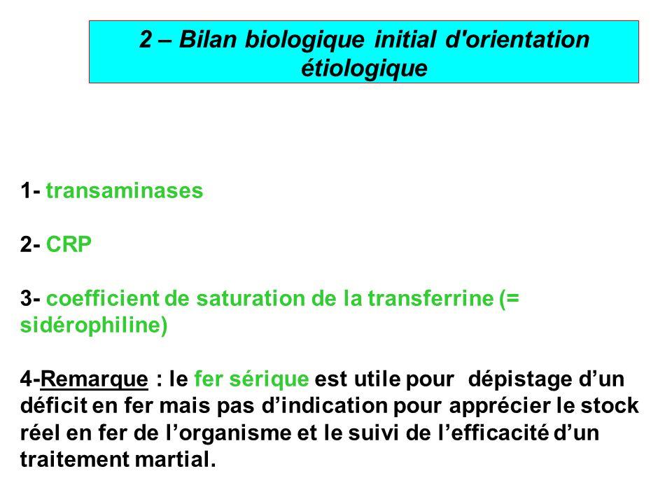 2 – Bilan biologique initial d orientation étiologique