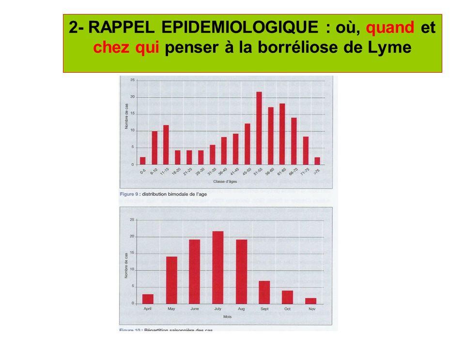 2- RAPPEL EPIDEMIOLOGIQUE : où, quand et chez qui penser à la borréliose de Lyme