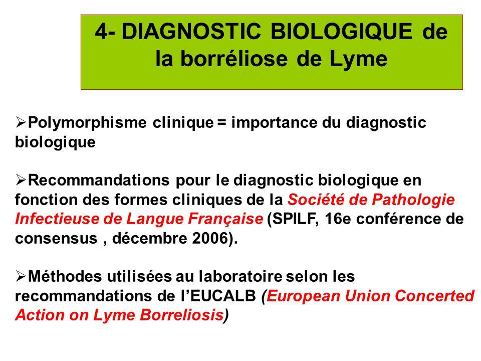 4- DIAGNOSTIC BIOLOGIQUE de la borréliose de Lyme
