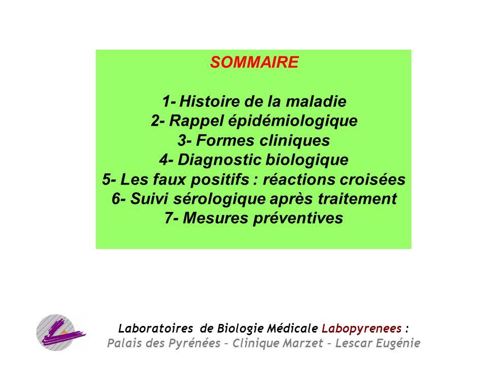 1- Histoire de la maladie 2- Rappel épidémiologique