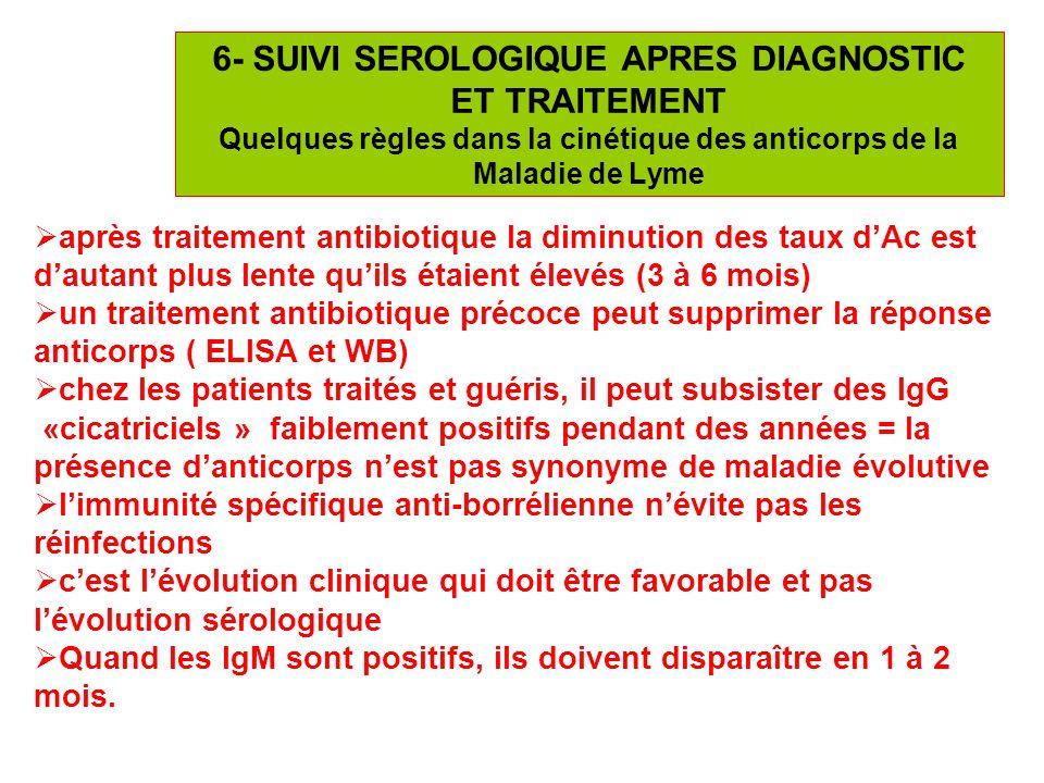 6- SUIVI SEROLOGIQUE APRES DIAGNOSTIC ET TRAITEMENT Quelques règles dans la cinétique des anticorps de la Maladie de Lyme