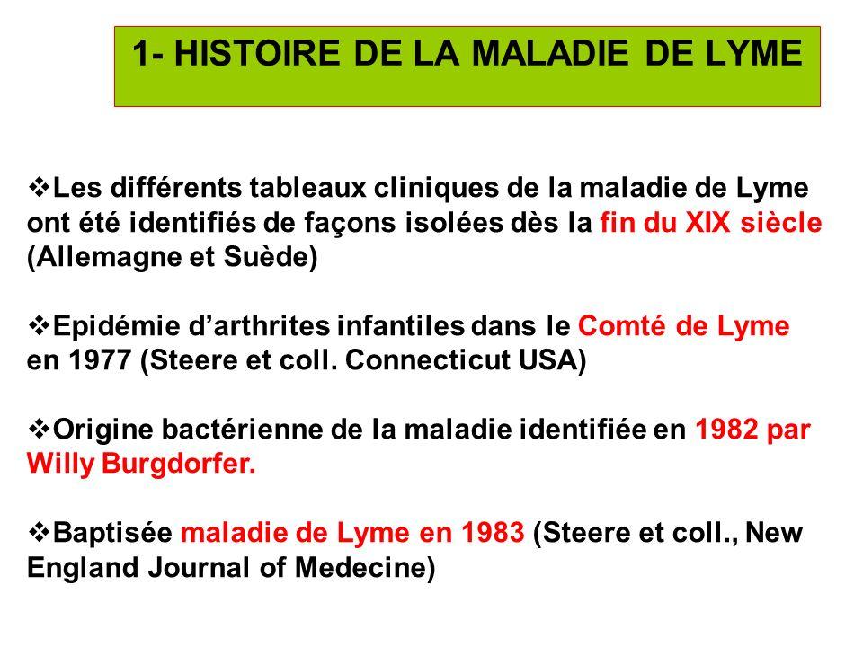 1- HISTOIRE DE LA MALADIE DE LYME