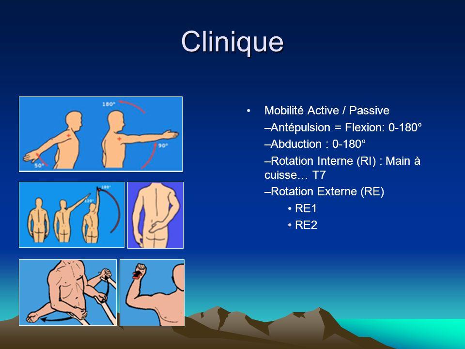 Clinique Mobilité Active / Passive Antépulsion = Flexion: 0-180°