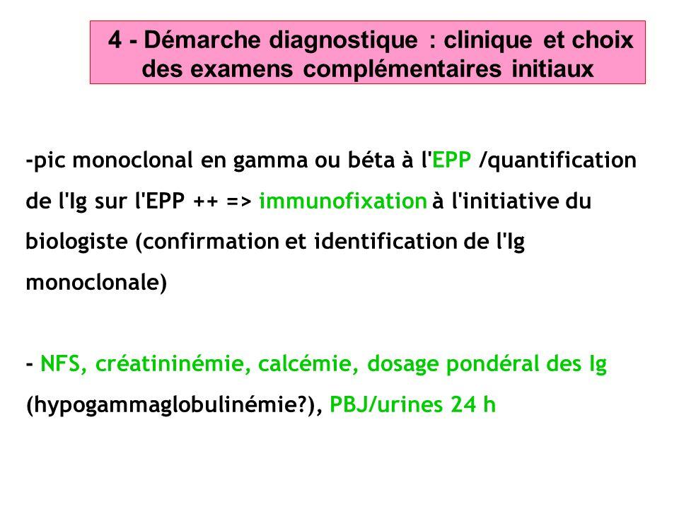 4 - Démarche diagnostique : clinique et choix des examens complémentaires initiaux