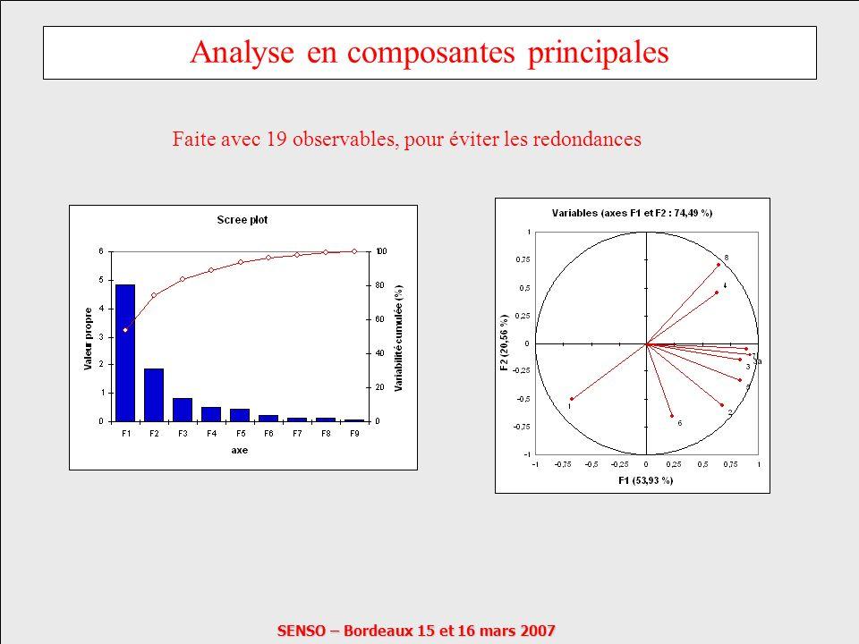 Analyse en composantes principales