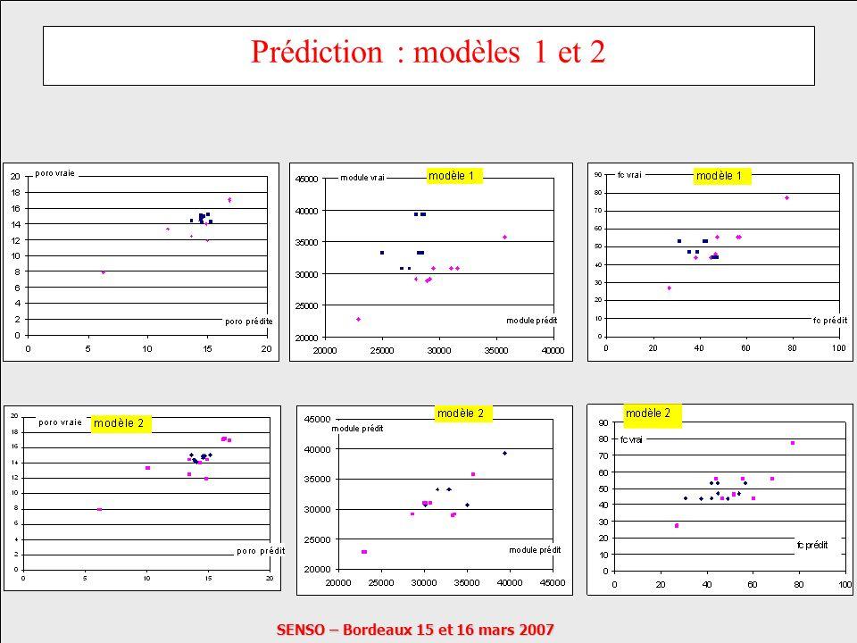 Prédiction : modèles 1 et 2