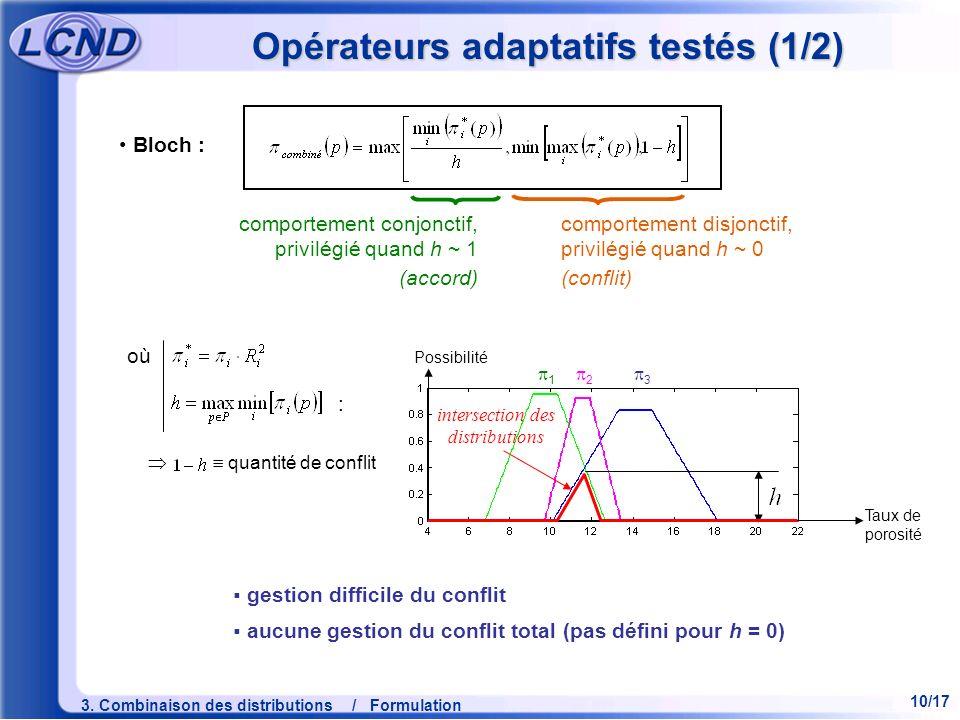 Opérateurs adaptatifs testés (1/2)