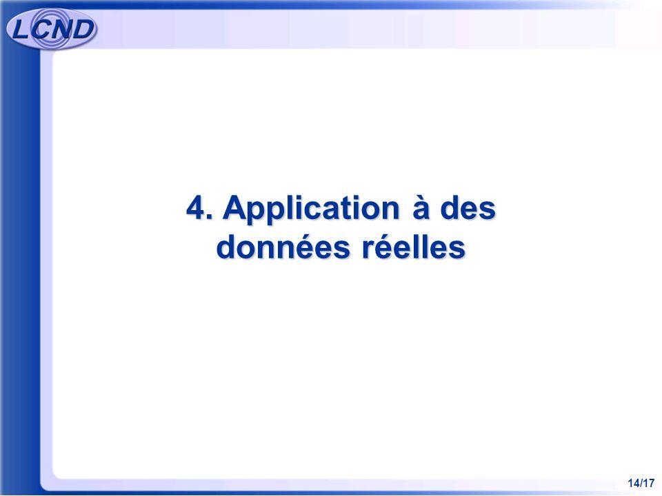 4. Application à des données réelles