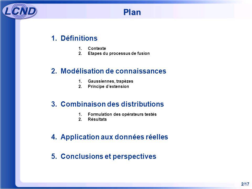 Plan Définitions Modélisation de connaissances