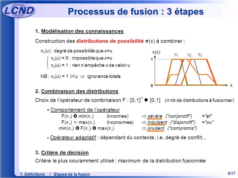 Processus de fusion : 3 étapes