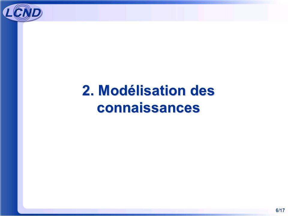 2. Modélisation des connaissances