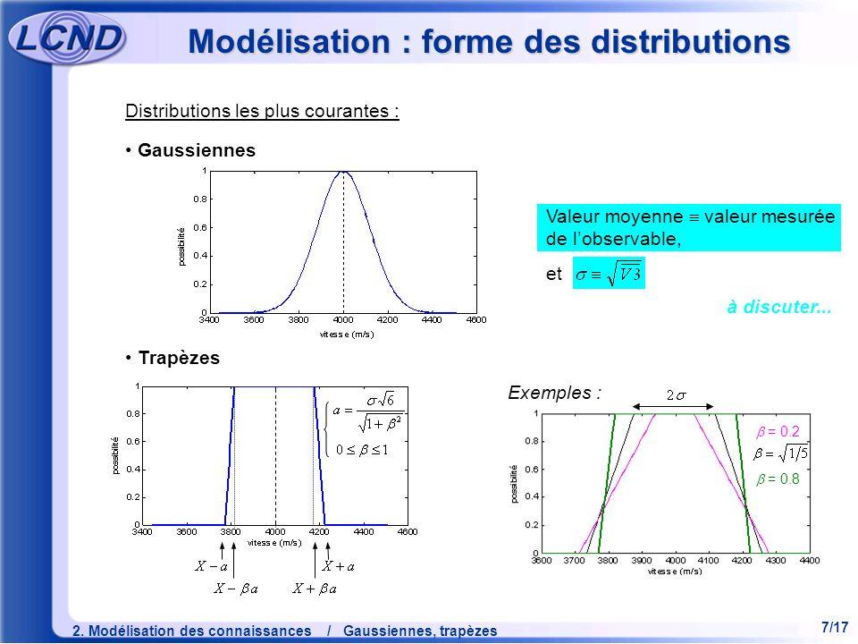 Modélisation : forme des distributions