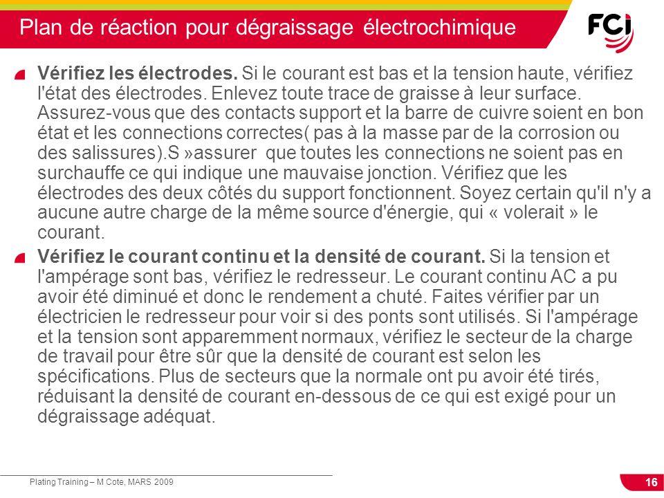 Plan de réaction pour dégraissage électrochimique