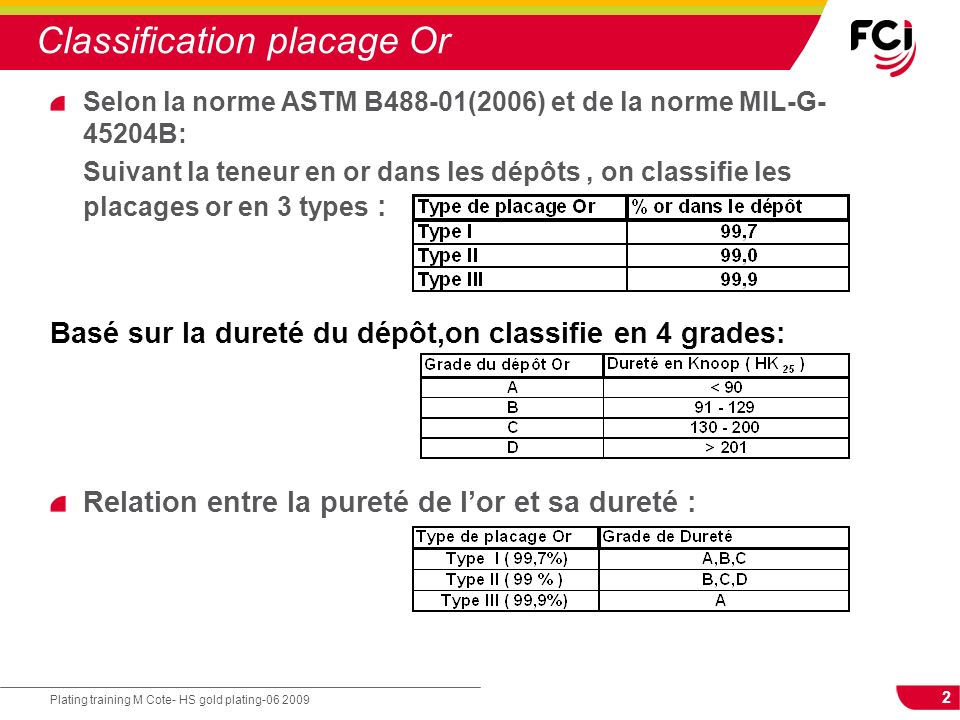 Classification placage Or