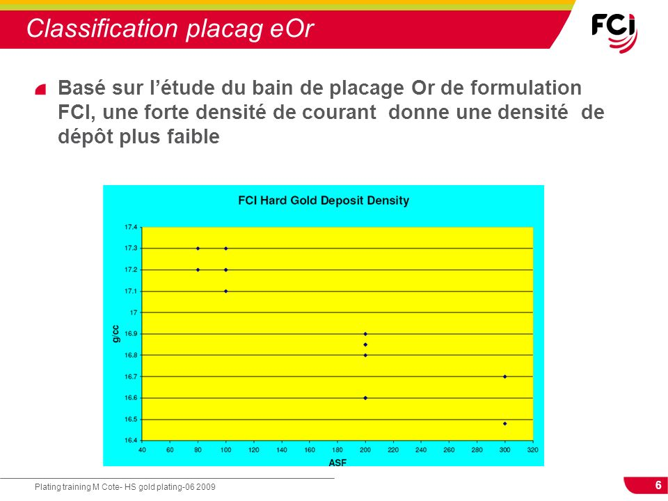 Classification placag eOr